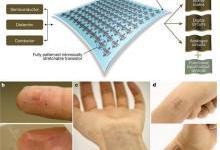 柔性物理或化学传感器10大最新研究成果