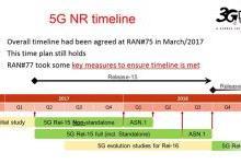 3GPP在韩举行5G商业化会议:第一版5G标准将发
