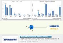 深度:2017年光伏企业财报分析(下)