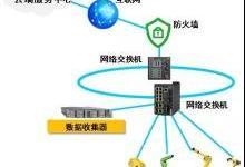 ZDT系统:永不停止的工厂就在眼前