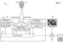 苹果新专利:脉冲激光成像技术