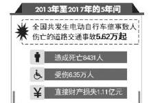 "25kw/h超标电动自行车退市""倒计时"""