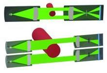 光电测径仪实现飞跃式发展