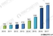 石墨烯产业在我国整体呈现蓬勃发展的势头
