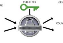基于mbedTLS实现的嵌入式固件知识产权保护方案