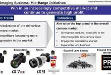 投入90亿 索尼瞄准顶级相机厂商
