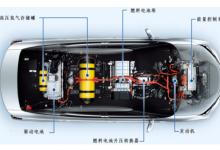 热点解读 | 丰田氢燃料乘用车发展现状
