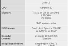 骁龙710/骁龙660/骁龙845/Helio P60有啥区别