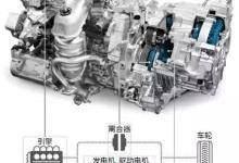 本田混合动力驱动系统 i-MMD(1)