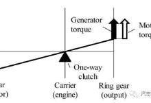 丰田混合动力系统THS(3)——PHEV
