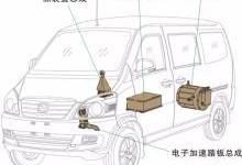 新能源汽车技术17-众泰捷泰纯电动微型客货车