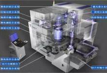 集成电路专用装备智能制造集成创新