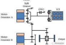 克莱斯勒新一代大捷龙插电混合动力