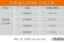 元EV360:续航没惊喜 动力竞争大