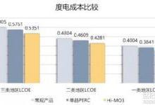 Hi-MO 3:正面功率320W,双面半片PERC新品