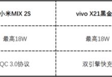 华为/小米/OPPO/vivo 充电速度对比测试