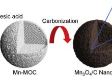 阿克伦大学研发出高性价比锰系阳极材料