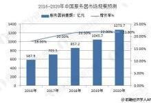 中国服务器行业发展前景分析