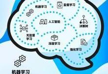 公民AI 创造更易懂、负责任的人工智能