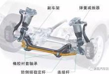 图解汽车底盘技术15-可变防侧倾稳定杆