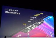 欧菲科技:3D sensing成手机发展主流趋势