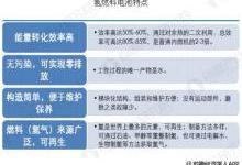 中国氢能源行业发展前景分析 商业化是发展方向