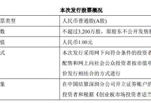 锐科激光首次公开发行股票:不超过3200万股