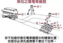 """详解英特尔的自动驾驶""""阿西莫夫三定律"""""""
