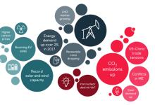 挪威国家石油公司《2050年世界能源视角》