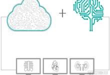 AI和云计算辅助放射医生做诊断