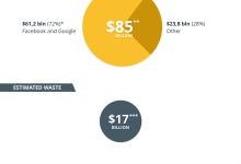谷歌、Facebook等互联网巨头的区块链时刻