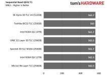 第一款纯国产SSD,紫光TLC性能爆表