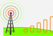 工信部就5G基站相关频段技术指标征求意见