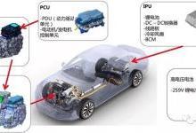 新能源汽车技术19-本田i-MMD双电机混动系统工作模式