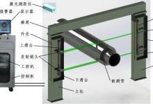 一种大口径管材外径测量光学系统