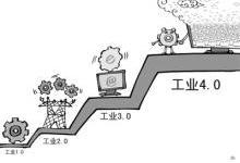 迈向工业4.0 智能操作系统应先行