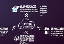 人工智能商业落地百强榜公布