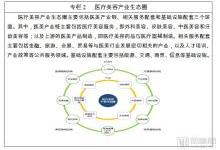 20个医美项目,成都打造中国医美之都