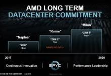 AMD第二代EPYC处理器曝光:首发7nm