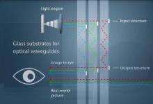 重塑现实:肖特发高折射率AR光学晶圆