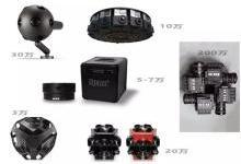 VR拍摄设备为什么那么贵?
