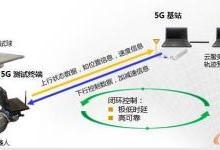 """5G技术如何""""使能""""智能制造?"""