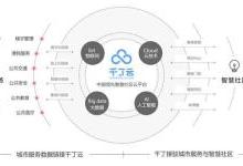 重庆市政府推进智慧小区建设
