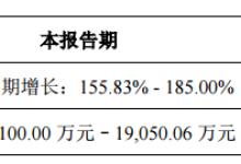 名家汇上半年业绩预增155.83%-185.00%