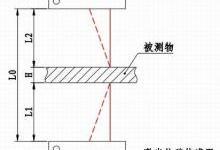 自带气缸型接触式测厚仪如何进行测量?