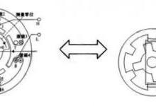 位移传感器LVDT的原理分析及应用优势