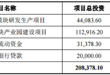中际旭创拟募资17亿元研发400G光模块