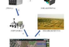 王天尊:瞄准荒漠治理 打造种植机器人