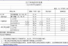 广东降低一般工商电价(附电价价目表)