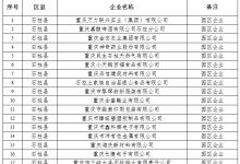 903家企业进重庆第3批电力直接交易名单